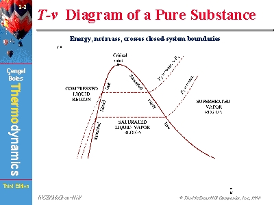 Diagram of a pure compound auto wiring diagram today t v diagram of a pure substance rh mhhe com diagram of a pure substance particle diagram of a pure substance ccuart Images